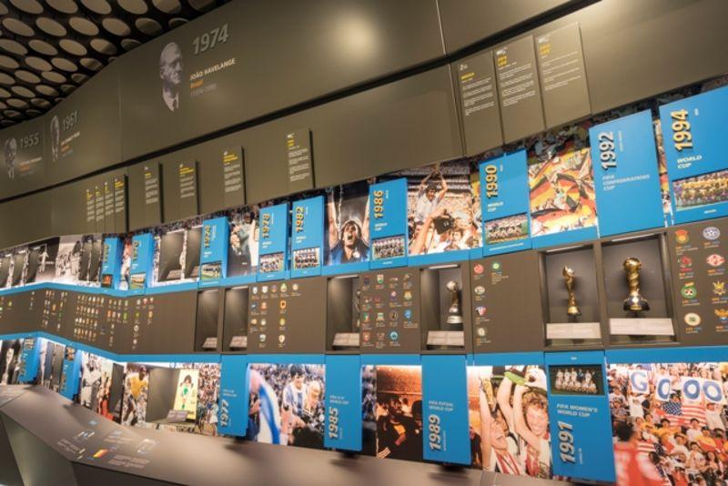 FIFA World Football Museum Zurich